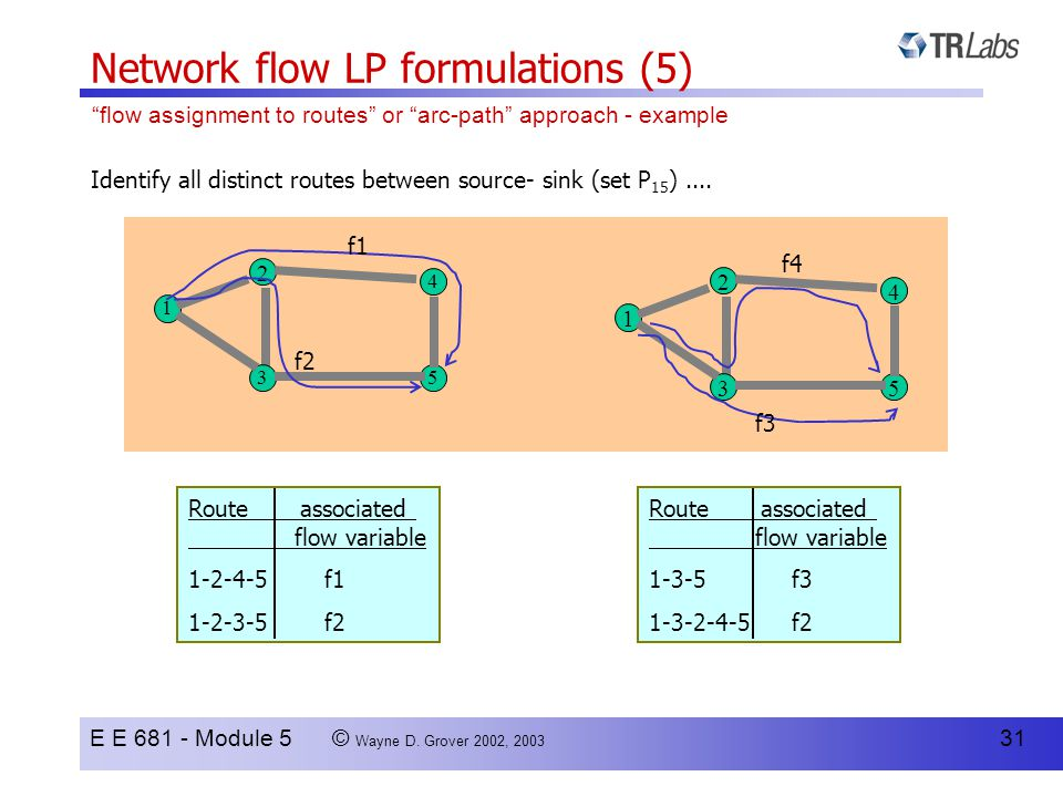 Routing algorithms, all distinct routes, ksp, max-flow, and