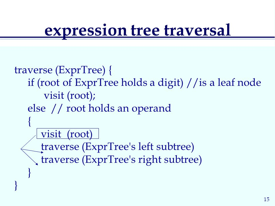 15 expression tree traversal traverse (ExprTree) { if (root of ExprTree holds a digit) //is a leaf node visit (root); else // root holds an operand { visit (root) traverse (ExprTree s left subtree) traverse (ExprTree s right subtree) }