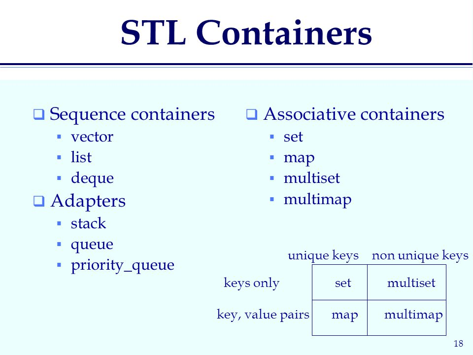 18 STL Containers  Sequence containers  vector  list  deque  Adapters  stack  queue  priority_queue  Associative containers  set  map  multiset  multimap unique keys non unique keys keys only set multiset key, value pairs map multimap