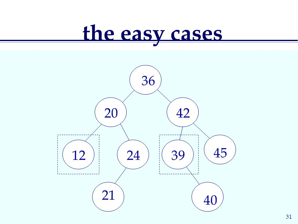31 the easy cases