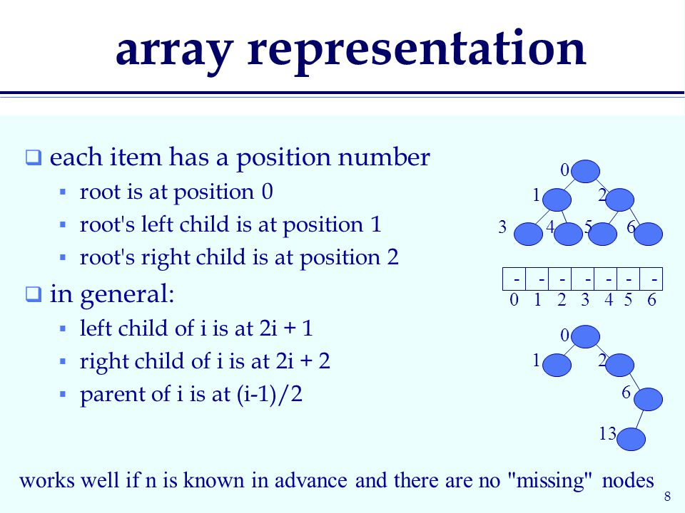 8 array representation  each item has a position number  root is at position 0  root s left child is at position 1  root s right child is at position 2  in general:  left child of i is at 2i + 1  right child of i is at 2i + 2  parent of i is at (i-1)/ works well if n is known in advance and there are no missing nodes