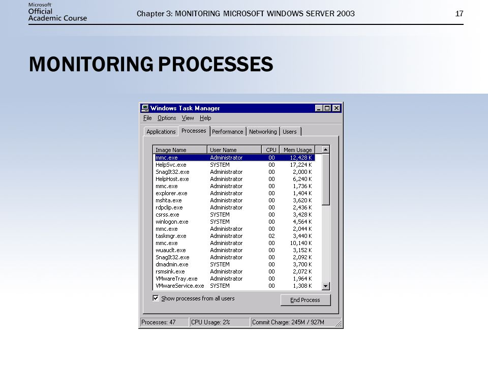 Chapter 3: MONITORING MICROSOFT WINDOWS SERVER MONITORING PROCESSES