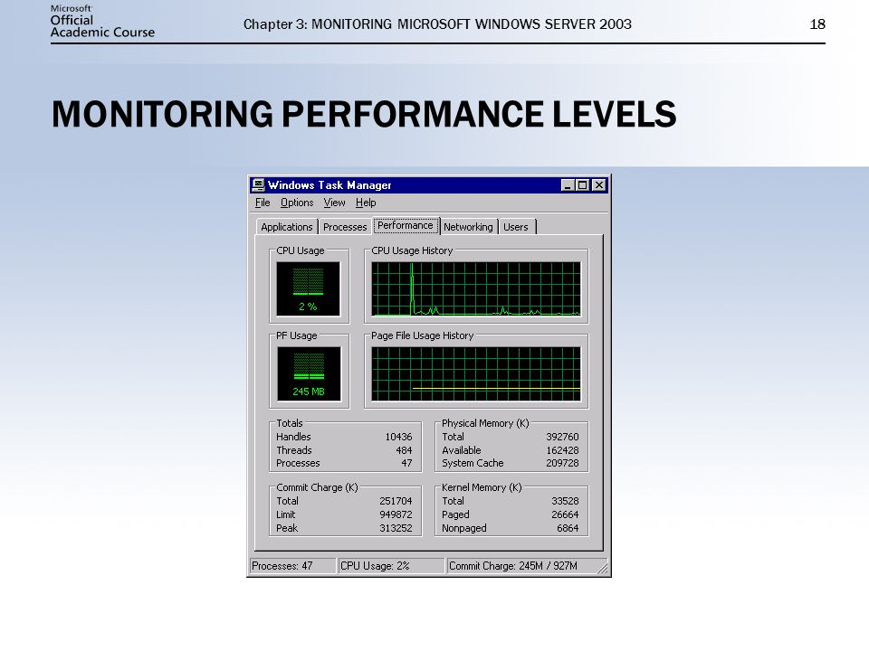 Chapter 3: MONITORING MICROSOFT WINDOWS SERVER MONITORING PERFORMANCE LEVELS