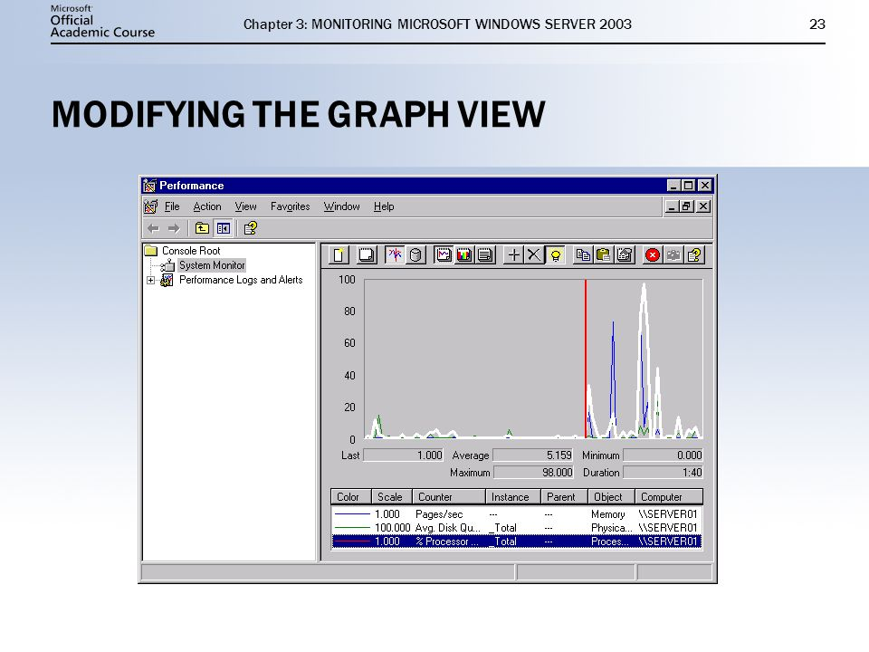 Chapter 3: MONITORING MICROSOFT WINDOWS SERVER MODIFYING THE GRAPH VIEW
