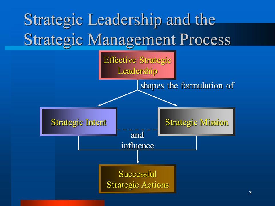 what is strategic intent in strategic management