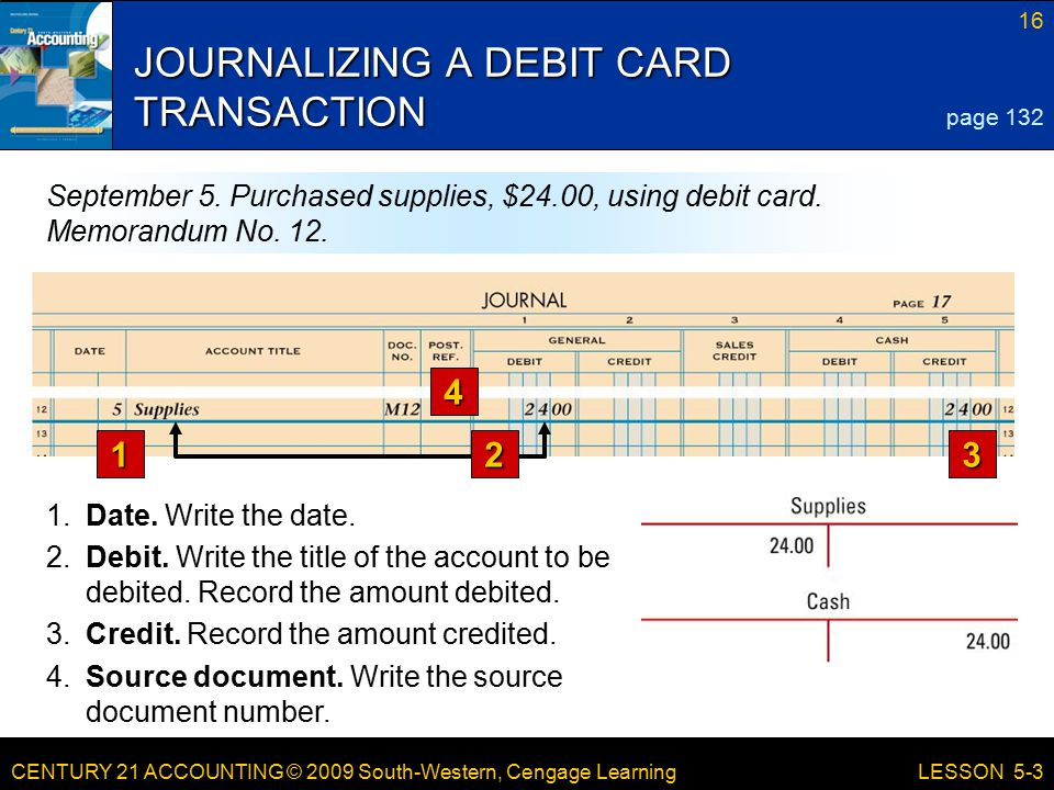 CENTURY 21 ACCOUNTING © 2009 South-Western, Cengage Learning 16 LESSON 5-3 JOURNALIZING A DEBIT CARD TRANSACTION 1.Date.