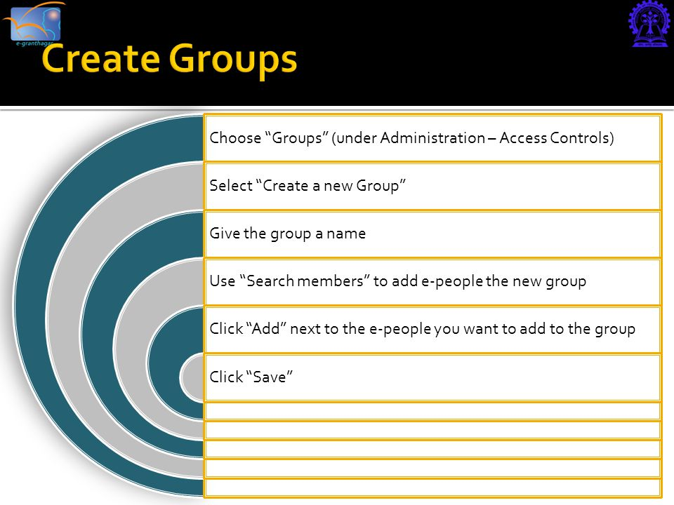 Choose Groups (under Administration – Access Controls) Select Create a new Group Give the group a name Use Search members to add e-people the new group Click Add next to the e-people you want to add to the group Click Save