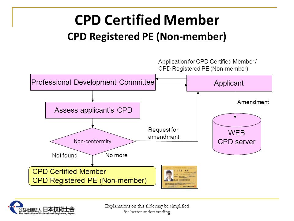 Continuing Professional Development Cpd Dec The Institution Of
