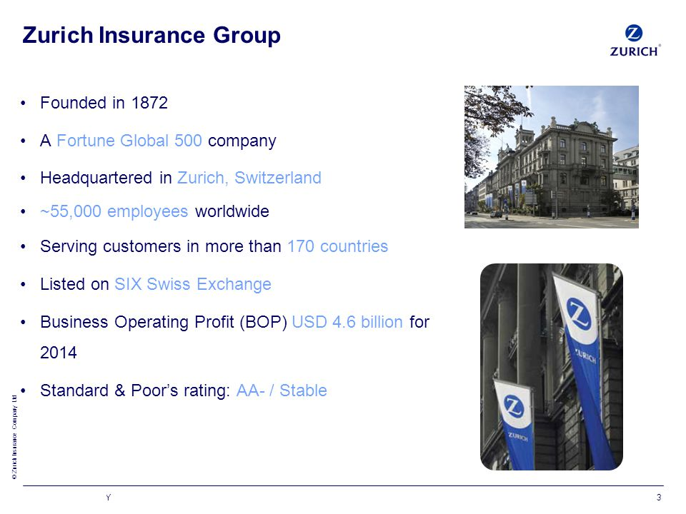 To Insert A Zurich Picture Click On The Camera Icon In The Zurich Ci Toolbar And Follow The Instructions To Insert A Picture From Your Personal Files Ppt Download