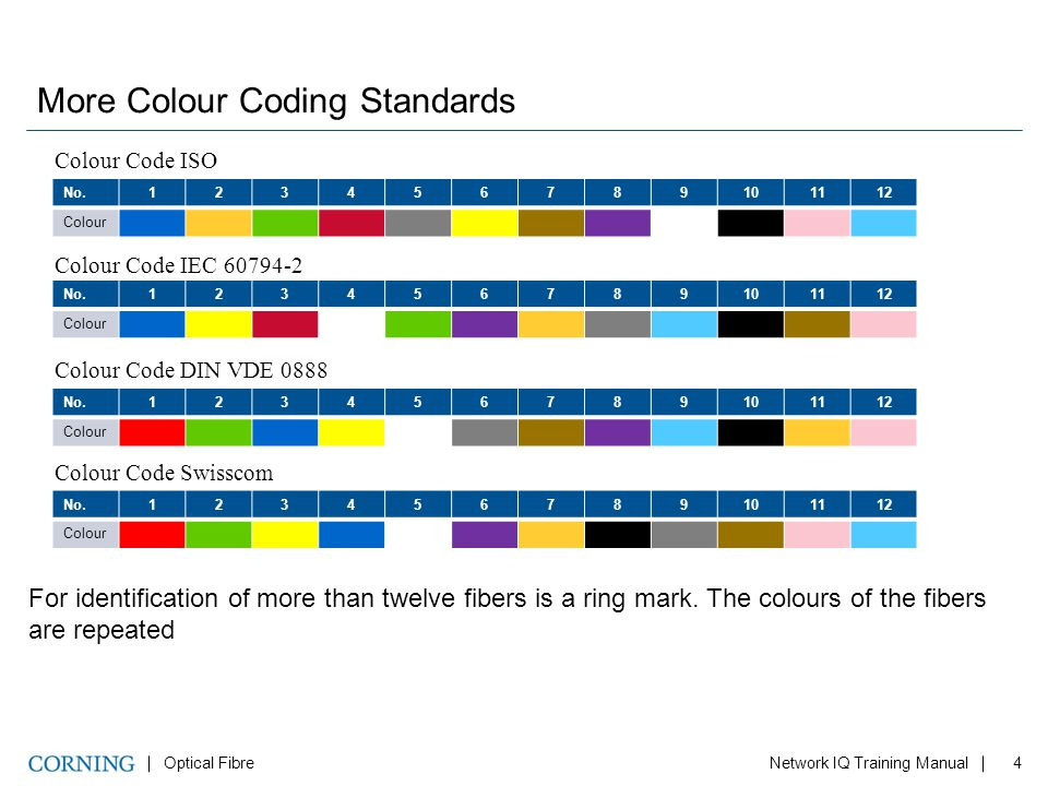 Din Wiring Colour Code - Electrical Work Wiring Diagram •