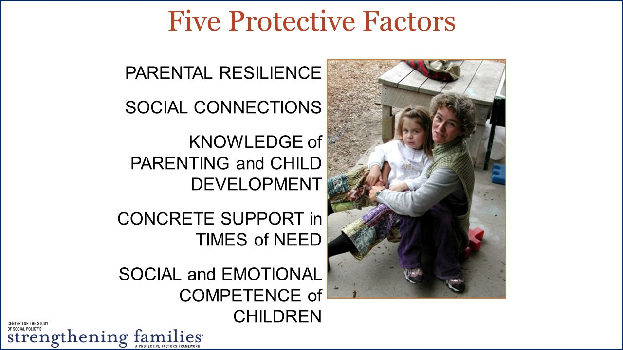 Five Protective Factors PARENTAL RESILIENCE SOCIAL CONNECTIONS KNOWLEDGE of PARENTING and CHILD DEVELOPMENT CONCRETE SUPPORT in TIMES of NEED SOCIAL and EMOTIONAL COMPETENCE of CHILDREN
