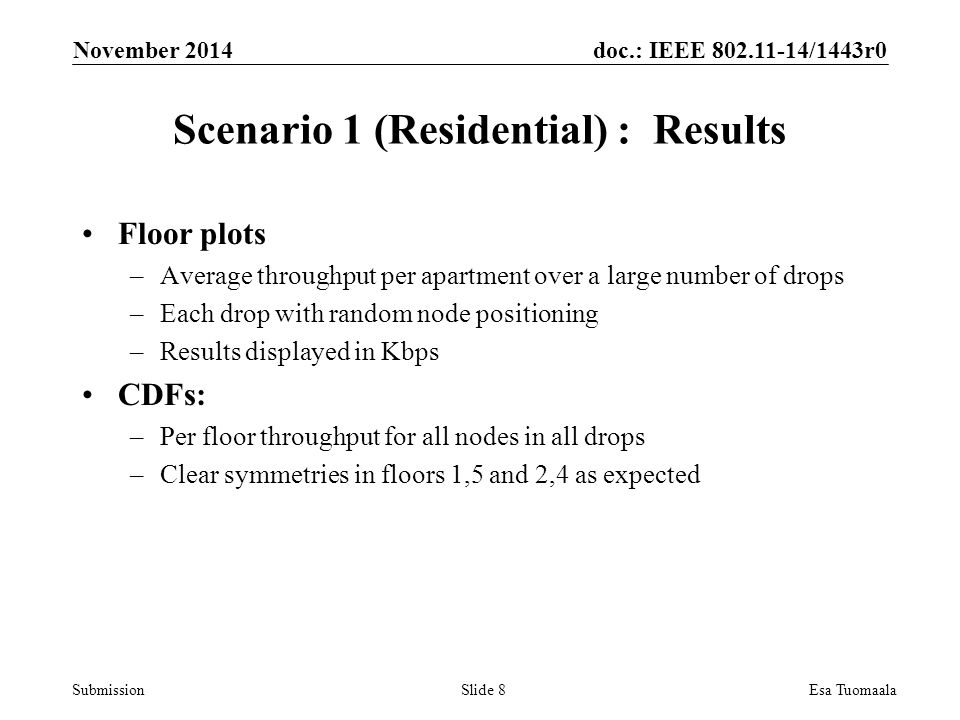 doc.: IEEE /1443r0 Submission Scenario 1 (Residential) : Results Floor plots –Average throughput per apartment over a large number of drops –Each drop with random node positioning –Results displayed in Kbps CDFs: –Per floor throughput for all nodes in all drops –Clear symmetries in floors 1,5 and 2,4 as expected November 2014 Esa TuomaalaSlide 8