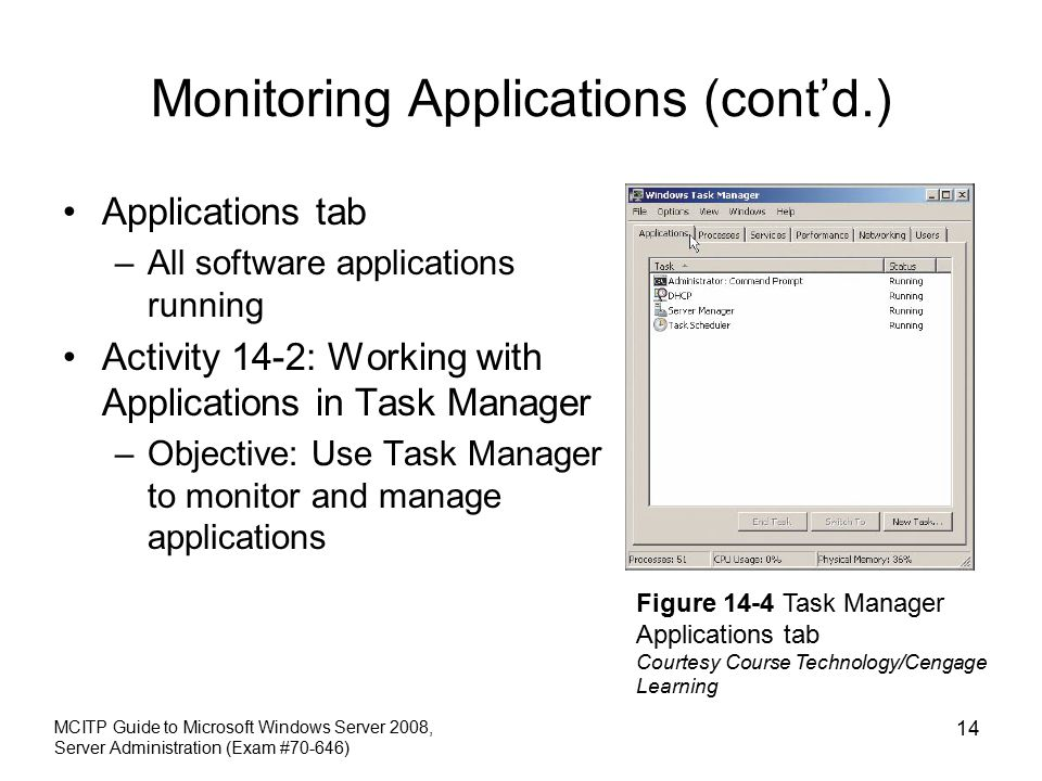 Monitoring Applications (cont'd.) Applications tab –All software applications running Activity 14-2: Working with Applications in Task Manager –Objective: Use Task Manager to monitor and manage applications MCITP Guide to Microsoft Windows Server 2008, Server Administration (Exam #70-646) 14 Figure 14-4 Task Manager Applications tab Courtesy Course Technology/Cengage Learning