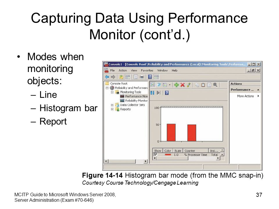 Capturing Data Using Performance Monitor (cont'd.) Modes when monitoring objects: –Line –Histogram bar –Report MCITP Guide to Microsoft Windows Server 2008, Server Administration (Exam #70-646) 37 Figure Histogram bar mode (from the MMC snap-in) Courtesy Course Technology/Cengage Learning