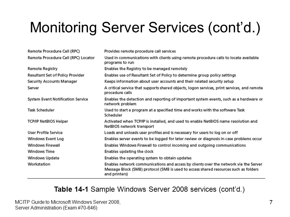 Monitoring Server Services (cont'd.) MCITP Guide to Microsoft Windows Server 2008, Server Administration (Exam #70-646) 7 Table 14-1 Sample Windows Server 2008 services (cont'd.)