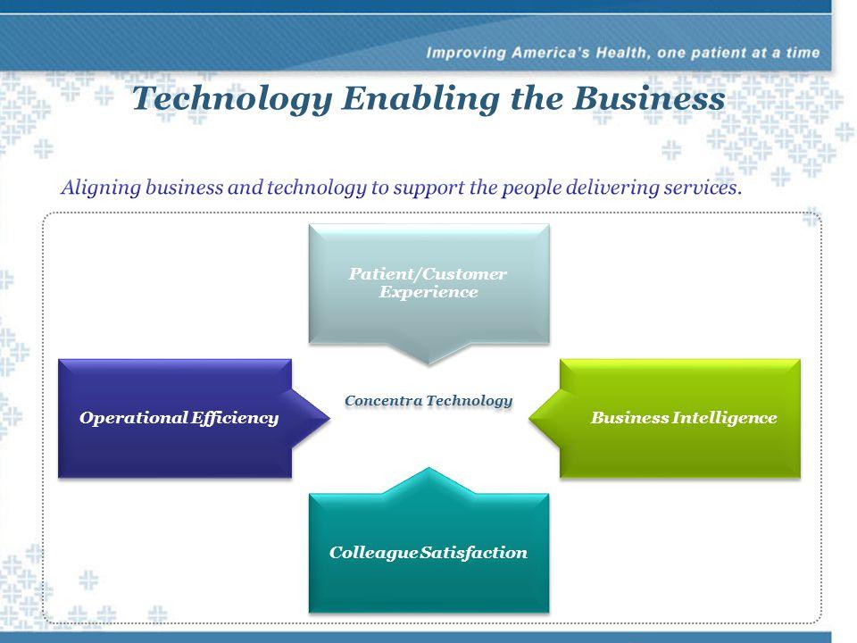 Information Technology  Understanding the Information