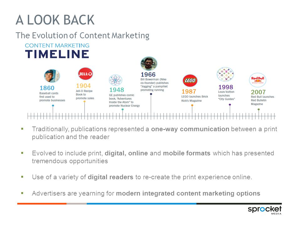  Traditionally, publications represented a one-way communication between a print publication and the reader  Evolved to include print, digital, online and mobile formats which has presented tremendous opportunities  Use of a variety of digital readers to re-create the print experience online.