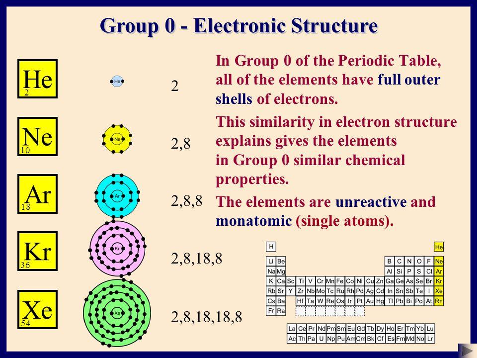 Chemistry The Atom Basic Structure 2 Sser Ltd Ppt Download