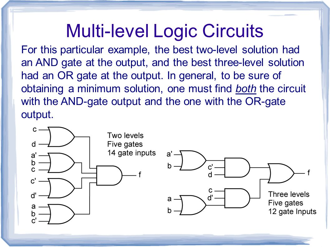 Ece 331 Digital System Design Multi Level Logic Circuits And Nand Gates Circuit Examples For This Particular Example The Best Two Solution Had An Gate At