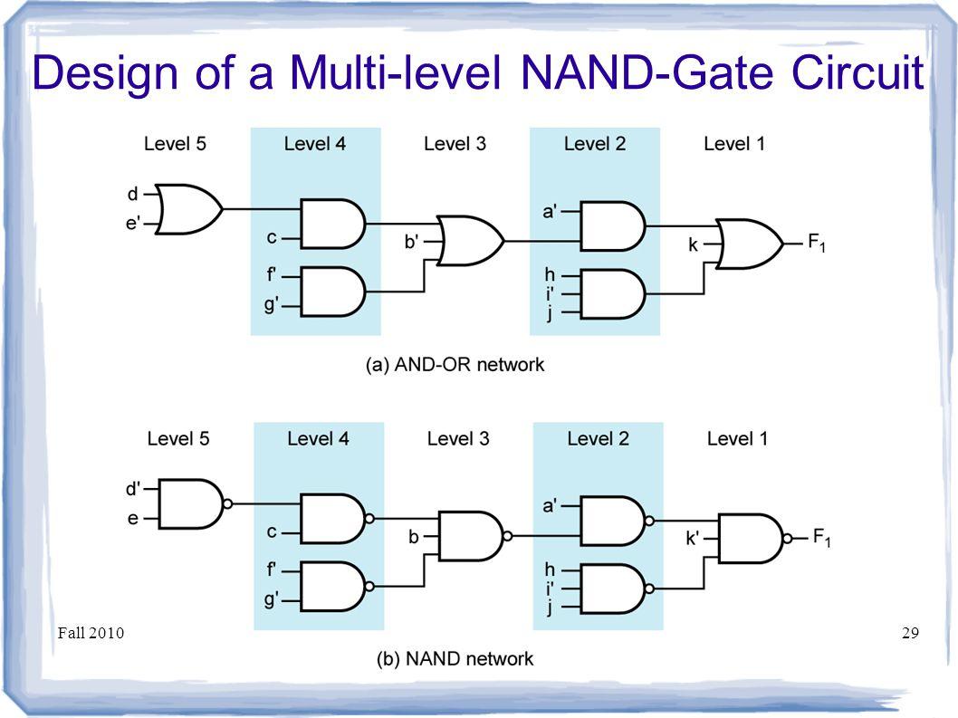 Ece 331 Digital System Design Multi Level Logic Circuits And Nand Diagram Of Gate 29 Fall
