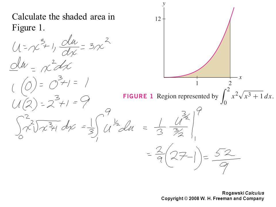 Rogawski Calculus Copyright © 2008 W. H. Freeman and Company Calculate the shaded area in Figure 1.