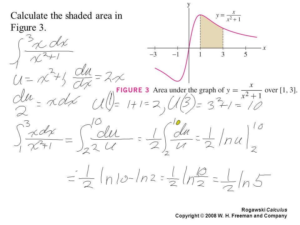 Rogawski Calculus Copyright © 2008 W. H. Freeman and Company Calculate the shaded area in Figure 3.