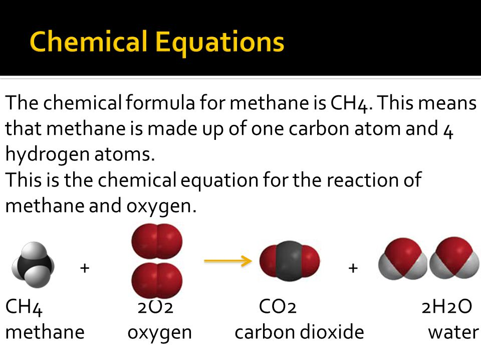 The chemical formula for methane is CH4.