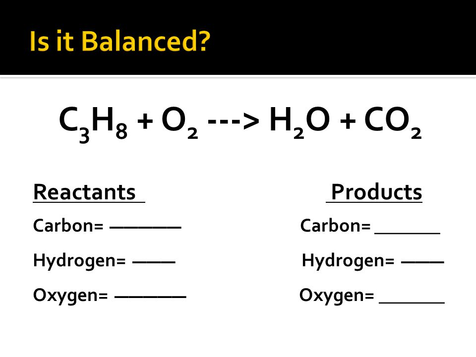 C 3 H 8 + O 2 ---> H 2 O + CO 2 Reactants Products Carbon= _____ Carbon= _______ Hydrogen= ___ Oxygen= _____ Oxygen= _______