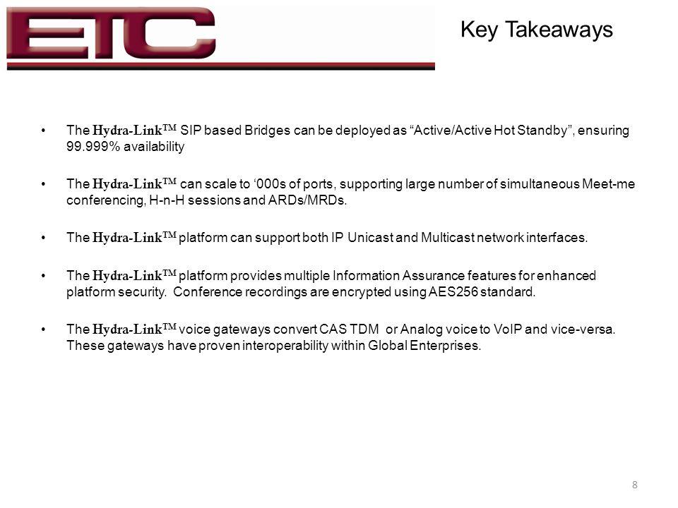 SIP Bridging for Hoot n Holler Hydra-Link TM Florida Reliability