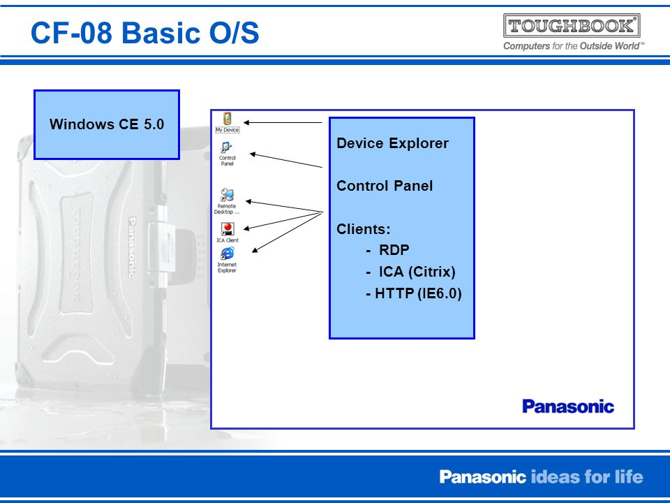 CF-08 Basic O/S Device Explorer Control Panel Clients: - RDP - ICA (Citrix) - HTTP (IE6.0) Windows CE 5.0