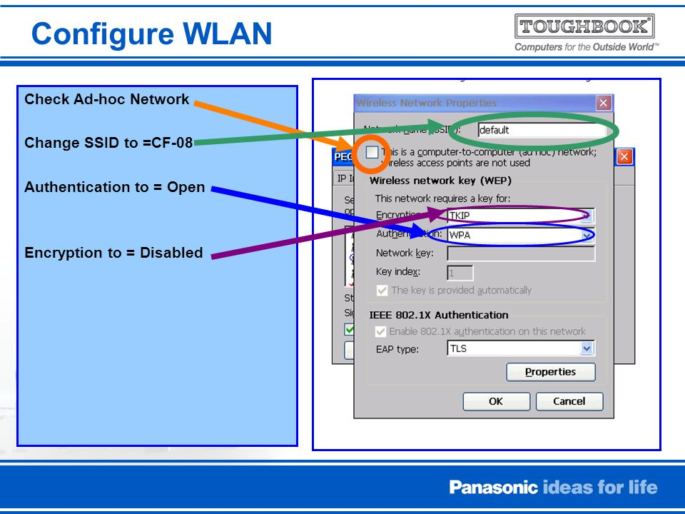 Configure WLAN Check Ad-hoc Network Change SSID to =CF-08 Authentication to = Open Encryption to = Disabled