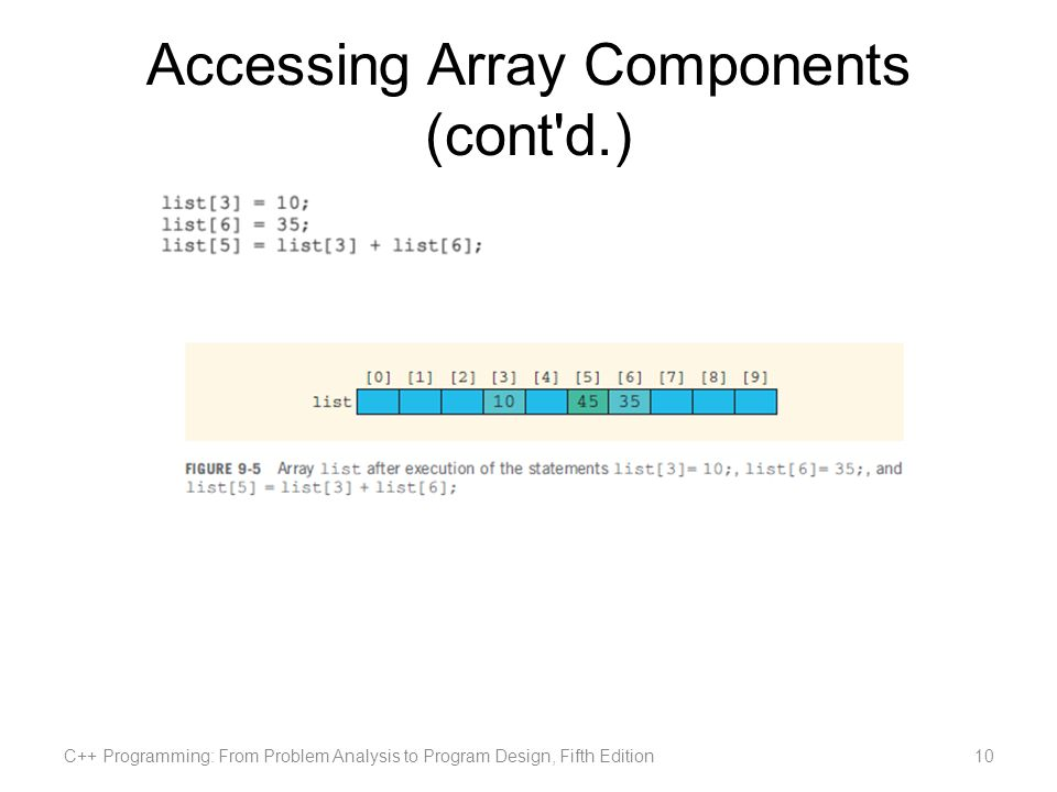 Accessing Array Components (cont d.) C++ Programming: From Problem Analysis to Program Design, Fifth Edition10