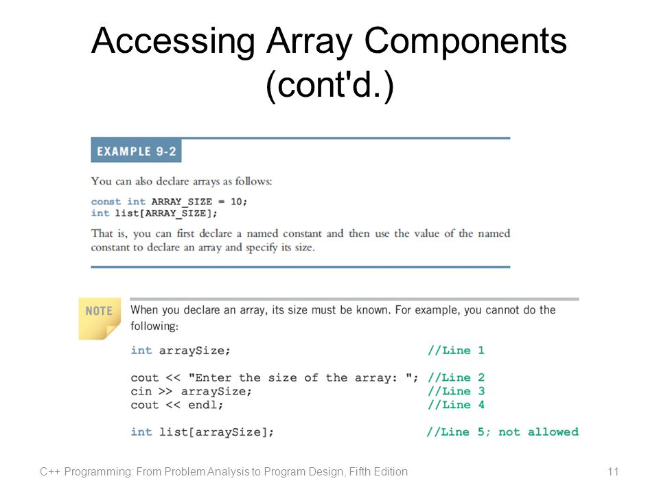 Accessing Array Components (cont d.) C++ Programming: From Problem Analysis to Program Design, Fifth Edition11