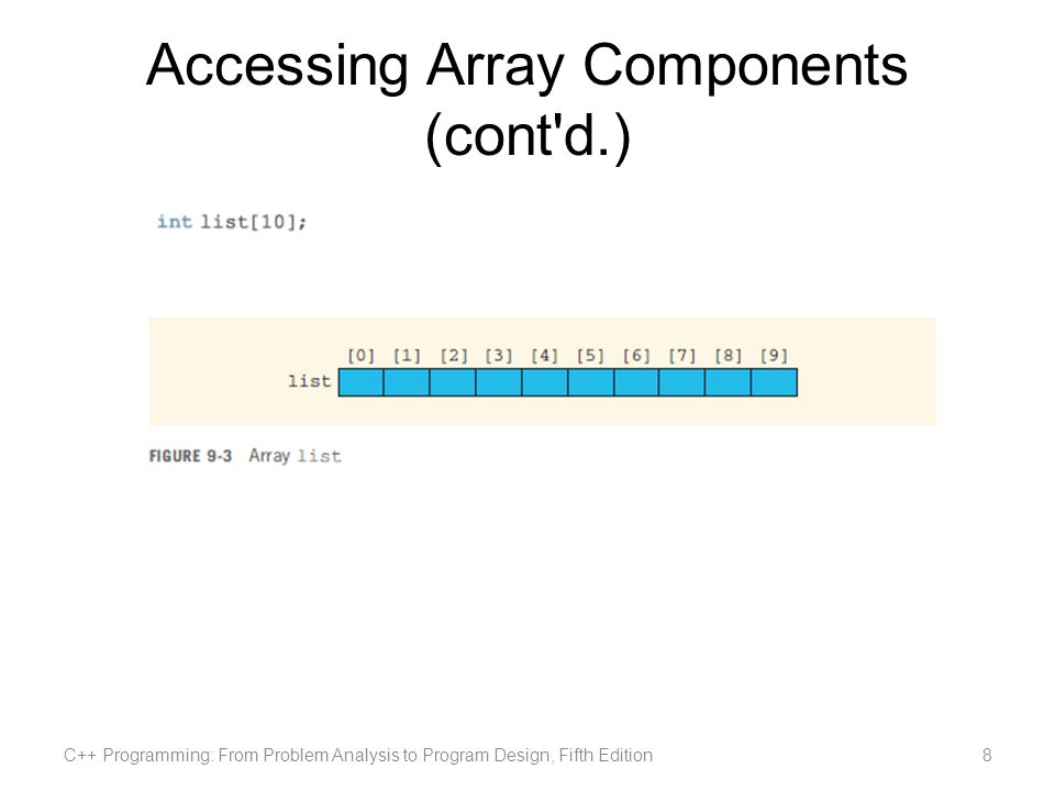 Accessing Array Components (cont d.) C++ Programming: From Problem Analysis to Program Design, Fifth Edition8