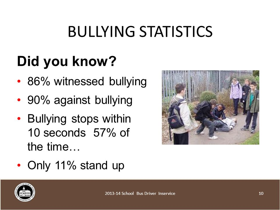 BULLYING STATISTICS Did you know.