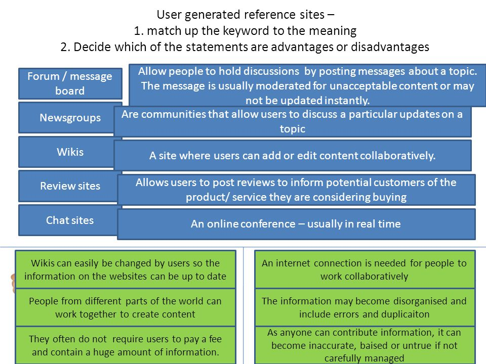 User generated reference sites – 1. match up the keyword to the meaning 2.