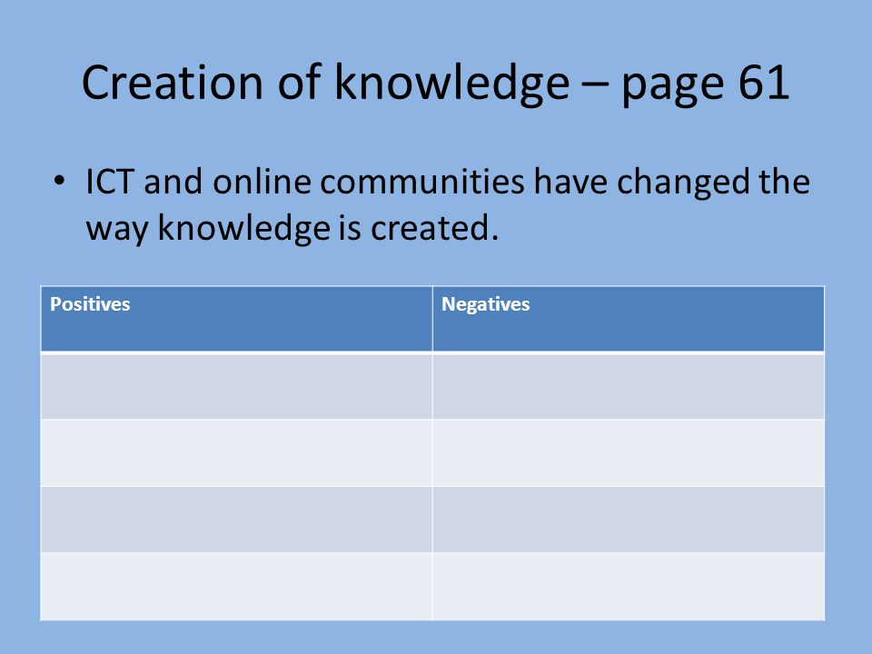 Creation of knowledge – page 61 ICT and online communities have changed the way knowledge is created.