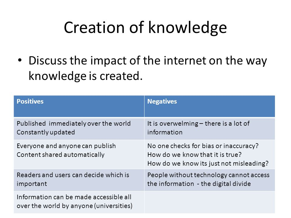 Creation of knowledge Discuss the impact of the internet on the way knowledge is created.