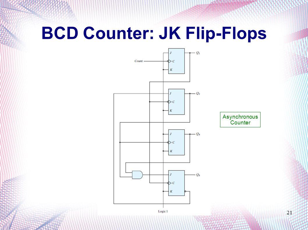 Ece 331 Digital System Design Counters Lecture 18 Ppt Download Logic Diagram Of T Flip Flop 21