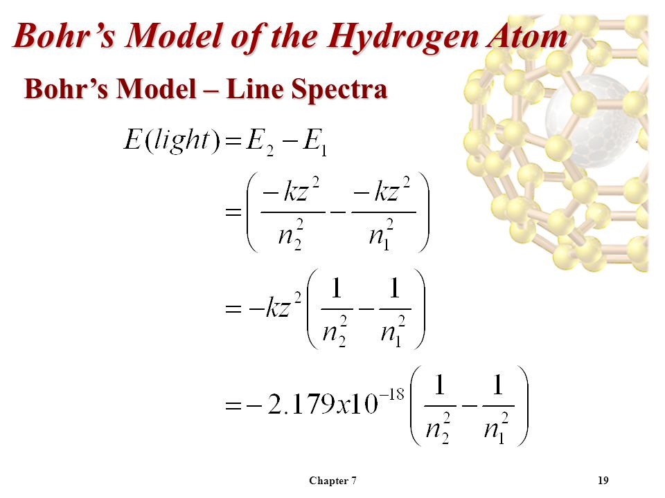 Chapter 719 Bohr's Model of the Hydrogen Atom Bohr's Model – Line Spectra