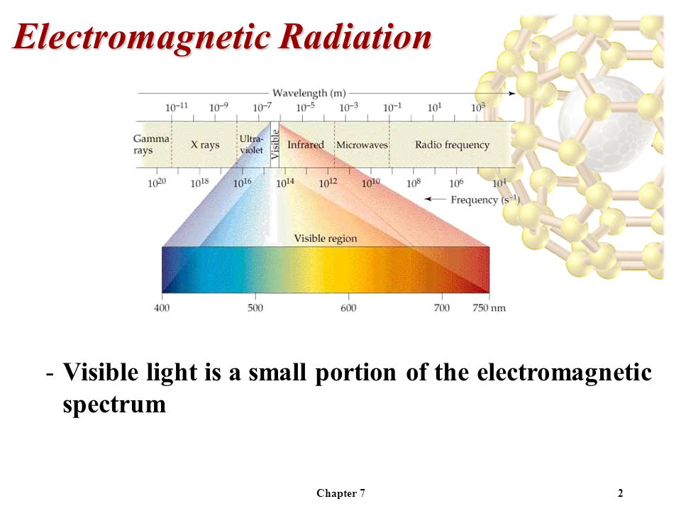 2 Electromagnetic Radiation -Visible light is a small portion of the electromagnetic spectrum