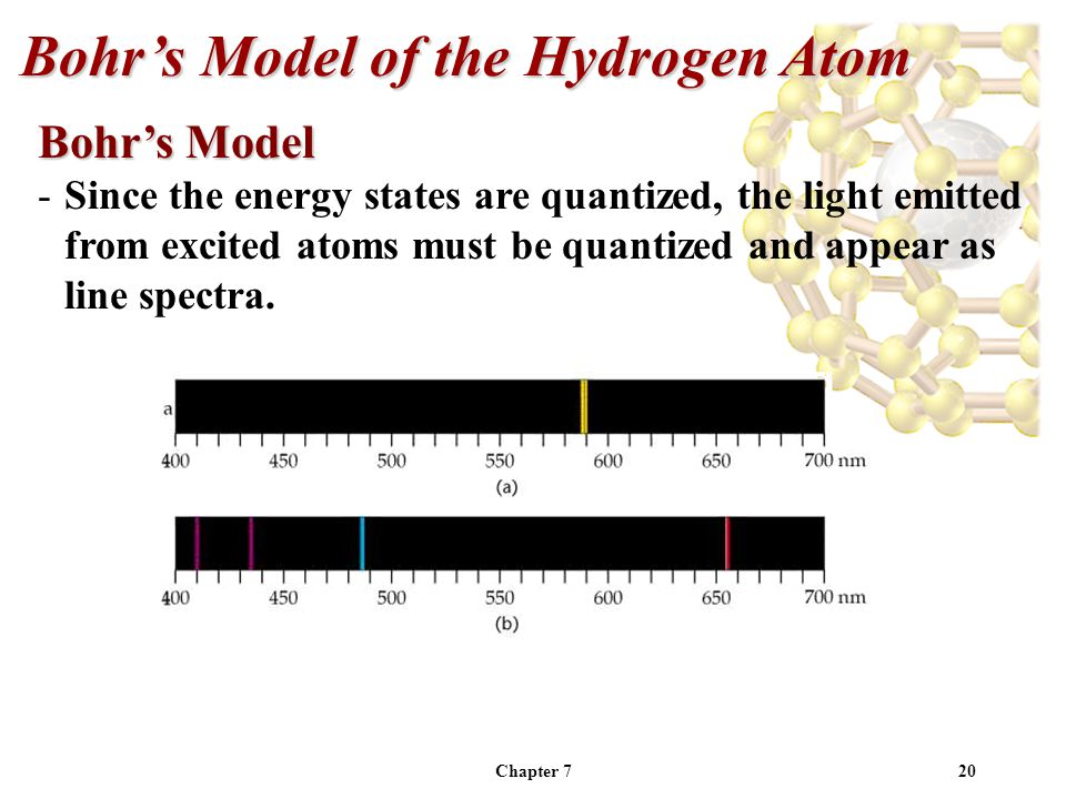 Chapter 720 Bohr's Model of the Hydrogen Atom Bohr's Model -Since the energy states are quantized, the light emitted from excited atoms must be quantized and appear as line spectra.