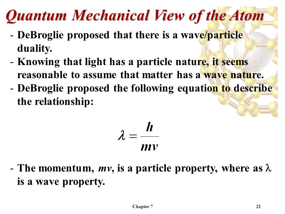 Chapter 721 Quantum Mechanical View of the Atom -DeBroglie proposed that there is a wave/particle duality.