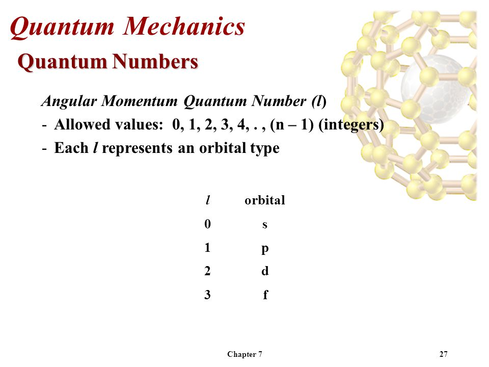 Chapter 727 Quantum Mechanics Angular Momentum Quantum Number (l) -Allowed values: 0, 1, 2, 3, 4,., (n – 1) (integers) -Each l represents an orbital type lorbital 0s 1p 2d 3f Quantum Numbers