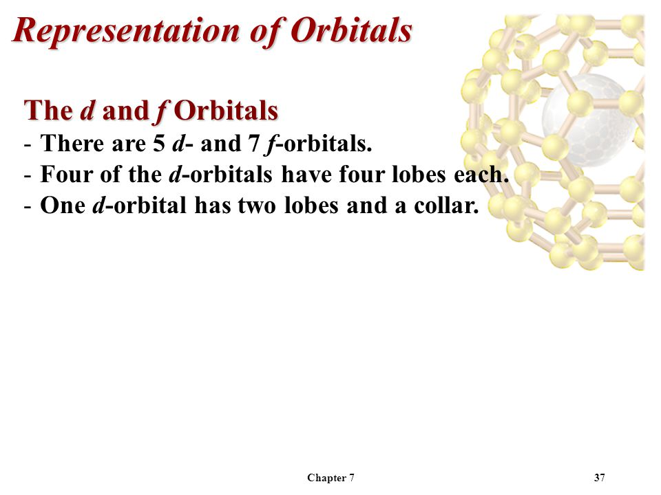 Chapter 737 Representation of Orbitals The d and f Orbitals -There are 5 d- and 7 f-orbitals.
