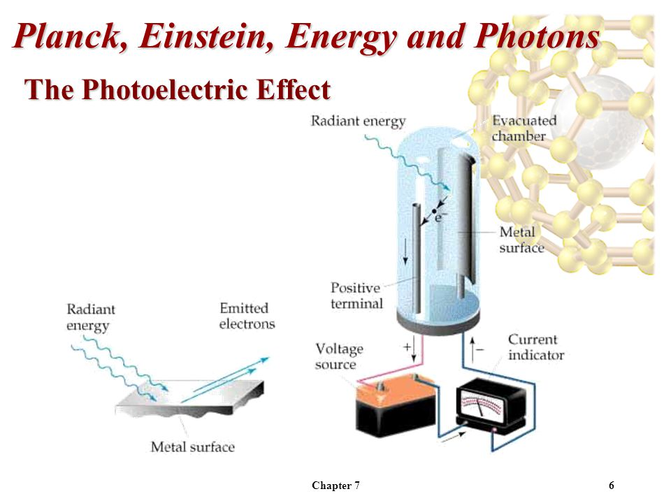 Chapter 76 Planck, Einstein, Energy and Photons The Photoelectric Effect