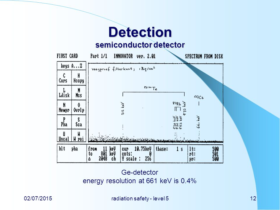 Detection semiconductor detector 02/07/2015radiation safety - level 512 Ge-detector energy resolution at 661 keV is 0.4%