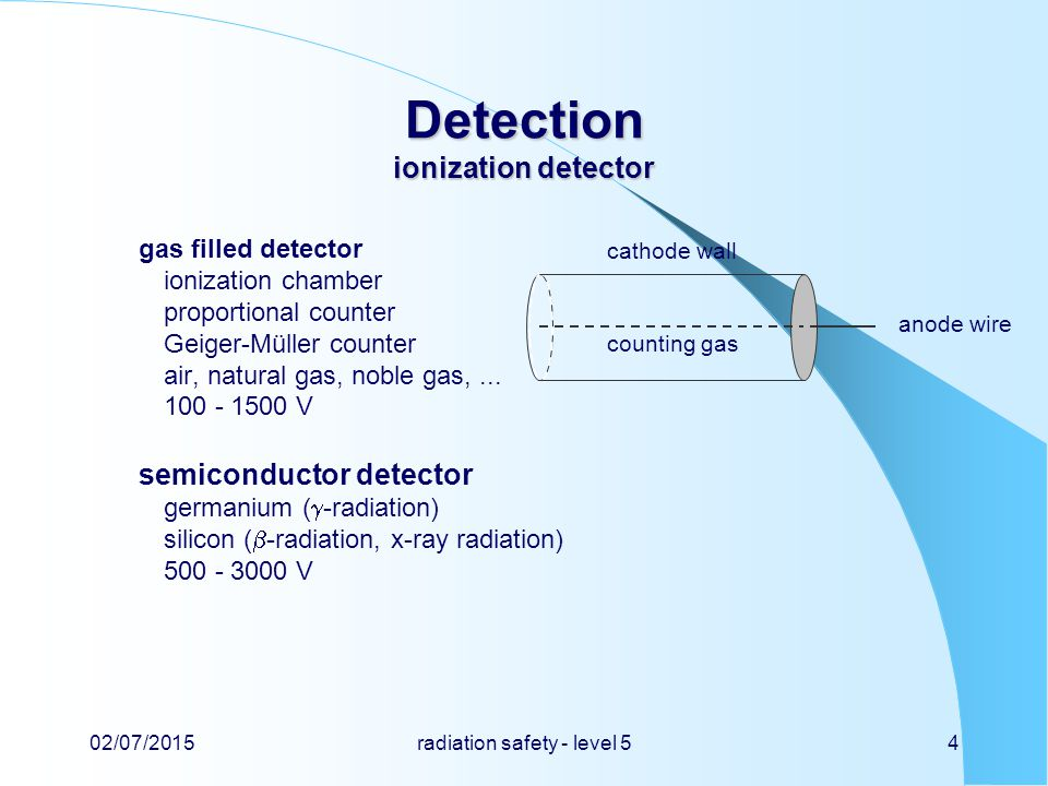 Detection ionization detector gas filled detector ionization chamber proportional counter Geiger-Müller counter air, natural gas, noble gas,...