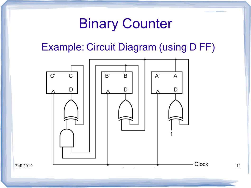 Binary Counter Circuit Ece 331 Digital System Design Counters Lecture 19 The Slides 11 Fall 2010ece Design11 Example