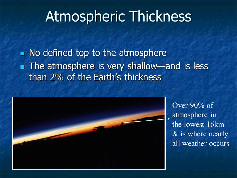 Atmospheric Thickness No defined top to the atmosphere No defined top to the atmosphere The atmosphere is very shallow—and is less than 2% of the Earth's thickness The atmosphere is very shallow—and is less than 2% of the Earth's thickness Over 90% of atmosphere in the lowest 16km & is where nearly all weather occurs